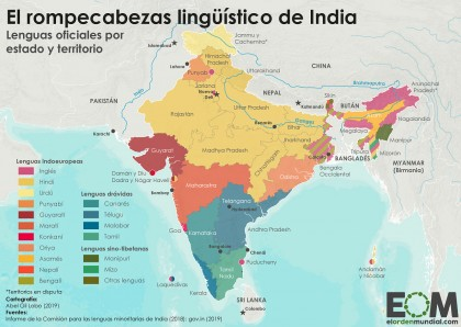 Los distintos idiomas de India