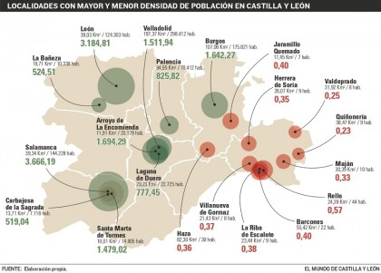El 70% de Castilla y León ya es un 'desierto demográfico' sin habitantes